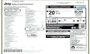 Invoice Vs Msrp   Confidence220618.com