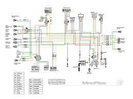 crf50 lifan 125 wiring diagram wiring diagram local easy lifan 125 wiring diagram wiring diagram new crf50 lifan 125 wiring diagram