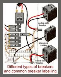 3 prong dryer outlet wiring diagram electrical wiring pinterest 4 wire dryer outlet wiring diagram breakers and labelling in breaker box