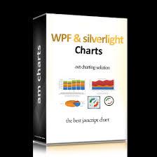 Amcharts For Wpf Silverlight Wpf Silverlight Charts
