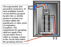 2008 nec changes test 4 question ungrounded conductors and grounded conductors of multiwire branch circuits shall be in a least one location in a panelbaard unless the
