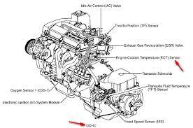 2001 saturn sl2 dohc engine diagram wiring diagrams image free