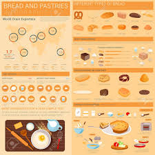 Pretzel Charts Bread And Pastry Infographics With Bar Graphs Or Charts World