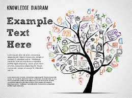 tree diagram powerpoint knowledge tree diagram for powerpoint presentations download now