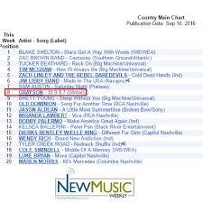Grayson Smashing The New Music Weekly Country Radio Charts