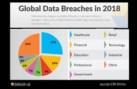 healthcare information security 5