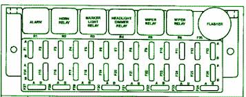 fuse layoutcar wiring diagram page 96 1998 truck international s 1600 fuse box diagram