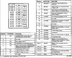 f fuse panel diagram 2008 f250 fuse box problem 2008 wiring diagrams