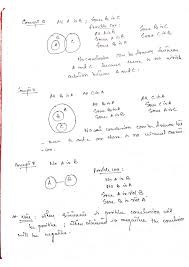 Syllogism Examples Using Venn Diagram Syllogism Shortcut Techniqes Using Venn Diagram Notes