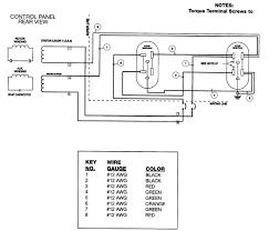 wiring diagram 30 amp generator plug valid nema l14 30 wiring Wiring a 30 Amp Circuit wiring diagram 30 amp generator plug valid nema l14 30 wiring