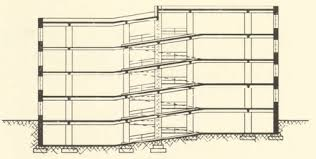 basement parking section. Delighful Parking A Circa 1929 Drawing Shows A Crosssection Of Typical Multistorey Car To Basement Parking Section R