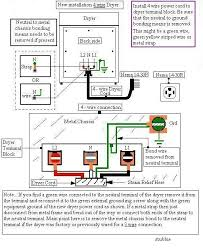 stove plug wiring 4 wire plug stove image wiring wiring diagram for a stove plug askmediy images wiring diagram on stove plug wiring 4 wire