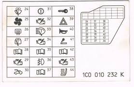 volkswagen beetle battery fuse box wirdig fuse box diagram as well vw beetle fuse box diagram together 2001