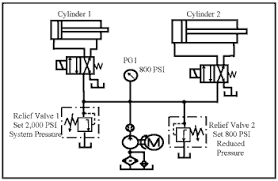 chapter 14 sequence valves and reducing valves hydraulics hydraulic circuit diagram 7fgcu45 toyota dual pressure hydraulic circuit with two relief valves