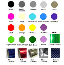 Honda Colour Chart Colours That Are Available For Your Sportsbike Decals