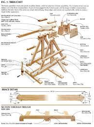 Trebuchet Catapult Design Plans Image Result For Trebuchet Plans Wood Toys Wooden Toys