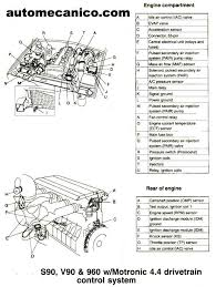 volvo 240 wiring diagram wiring diagram and hernes 1990 volvo 240 wiring diagram image about