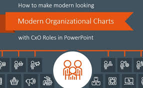 how to make organizational chart how to make modern organizational chart in powerpoint blog