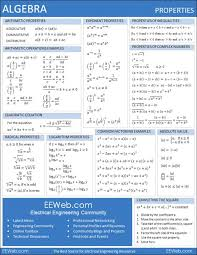 algebra tool kit reference sheet free printable cheat sheets four pages of easy
