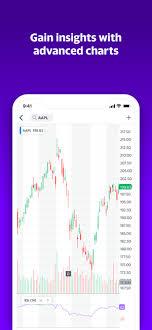China Stock Market Chart Yahoo Yahoo Finance Stock Market On The App Store
