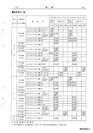 Banpei.net Carina Trivia: the Toyota Carina A60 transmission ...