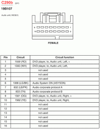 wiring diagram for a 2002 ford explorer radio readingrat net 2003 ford explorer wiring schematic at 2002 Ford Explorer Wiring Diagram