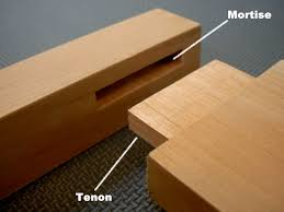 mortise and tenon door. types of mortice and tenon. a is cavity cut into timber to receive there are several kinds mortice: mortise tenon door