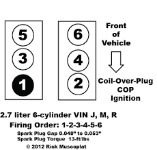 liter cyl chrysler firing order ricks auto repair 2 7 liter 4 cylinder vin j vin m vin r chrysler