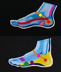 Itec Reflexology Blank Foot Chart 12 Best Itec L3 L4 Training Courses Images In 2016