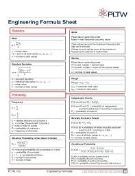 fluid mechanics cheat sheet engineering formula sheet statistics mode mean place data in