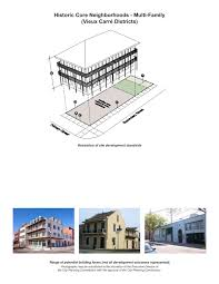 Article 9 Comprehensive Zoning Ordinance City Of New Orleans