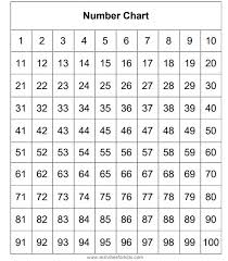 Printable Number Chart 1 100 With Words Printable Number Chart 1 100 And Worksheet For Kids
