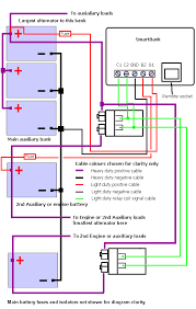 smartgauge electronics smartbank wiring diagrams how to connect 4 12v batteries to make 24v at Battery Bank Wiring Diagram