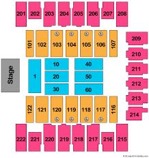 Daytona Beach Ocean Center Tickets Daytona Beach Ocean