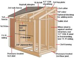 Small Picture The 25 best Lean to shed plans ideas on Pinterest Lean to shed