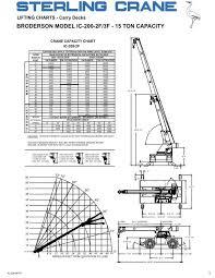 Broderson Ic 200 3f Waggoner Equipment