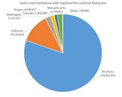 what states is recreational weed legal in