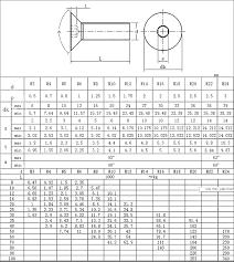 Stainless Steel Machine Screws Ss 316 Machine Screw