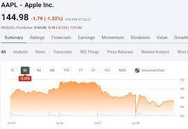 Apple Stock: An Opportunity To Buy ...