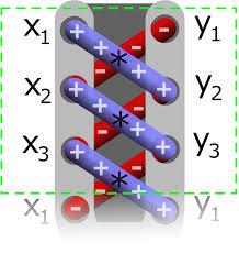 Shoelace Width Chart Shoelace Formula Wikipedia