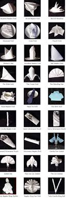 fold a napkin----SO COOL A CHART STEP BY STEP ON NAPKIN DESIGN ...