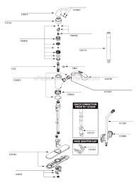 faucet parts diagram awesome moen c 15 plus moen kitchen faucet parts diagram captures