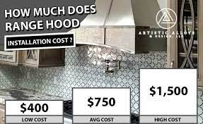 range hood installation cost 2019