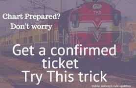 Latest Rule Of Current Booking Availability Indian Railways