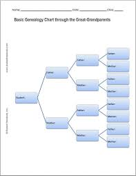 Blank Family Tree Charts Free To Print Student Handouts