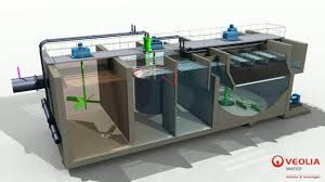 Water Treatment Plant Design Treatment Of River Water For Reinjection In Oil Wells