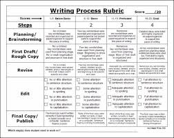 best writing rubrics ideas kindergarten writing just simply write writing process rubric check this out to help writing process