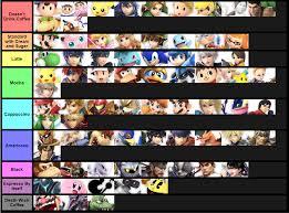 Smash Bros Ultimate Tier List Coffee Edition Smash