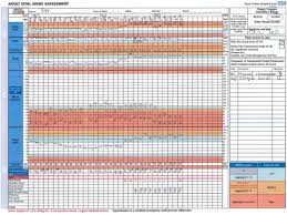 Patient Safety Early Warning Score 05 03 15