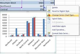 Combo Chart Excel Create Combination Charts In Excel How To Excel At Excel